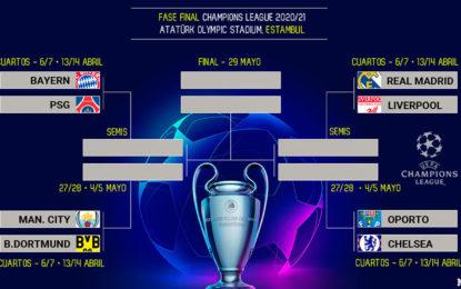 Quedaron definidos los cuartos de final de la Champions League 2021